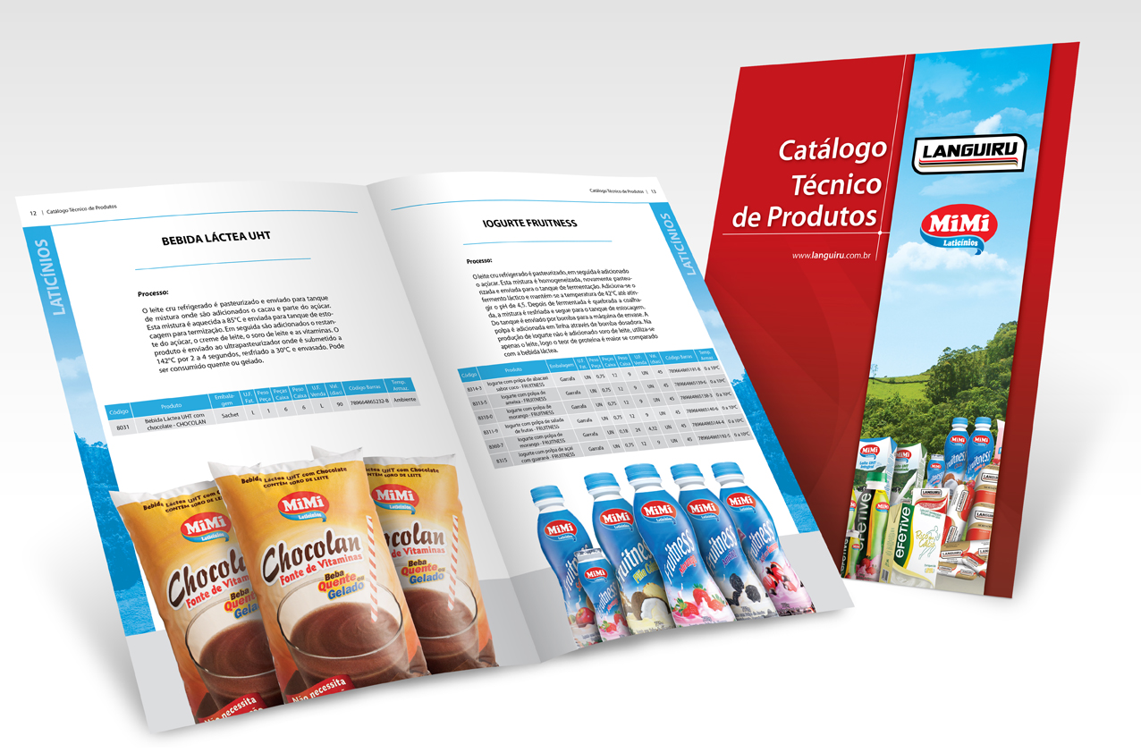 301 moved permanently for Modelo de catalogo de productos
